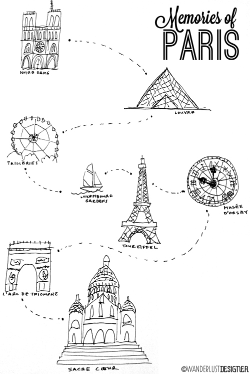 Art on the Go: A Map of Our Trip to Paris by Wanderlust Designer