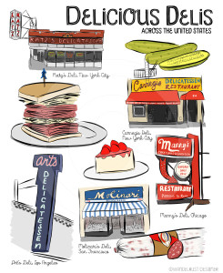 Delicious Delis Across US by WanderlustDesigner