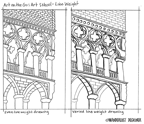 Art on the Go: Art School Lesson - Line Weight Comparison by Wanderlust Designer