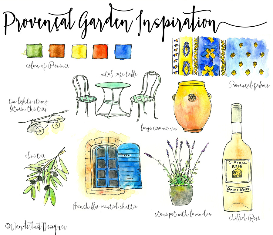 Provencal Garden Inspiration Watercolor by Wanderlust Designer