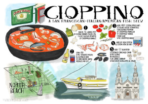 Cioppino Illustrated Recipe Art Print by Wanderlust Designer