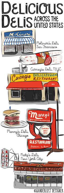 Delicious Delis Across the United States (story and illustration by Wanderlust Designer)