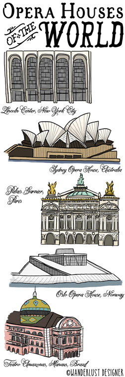 Opera Houses of the World (story and illustration by Wanderlust Designer)